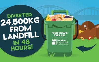 Hamilton diverted a massive 24,500kgs from landfill